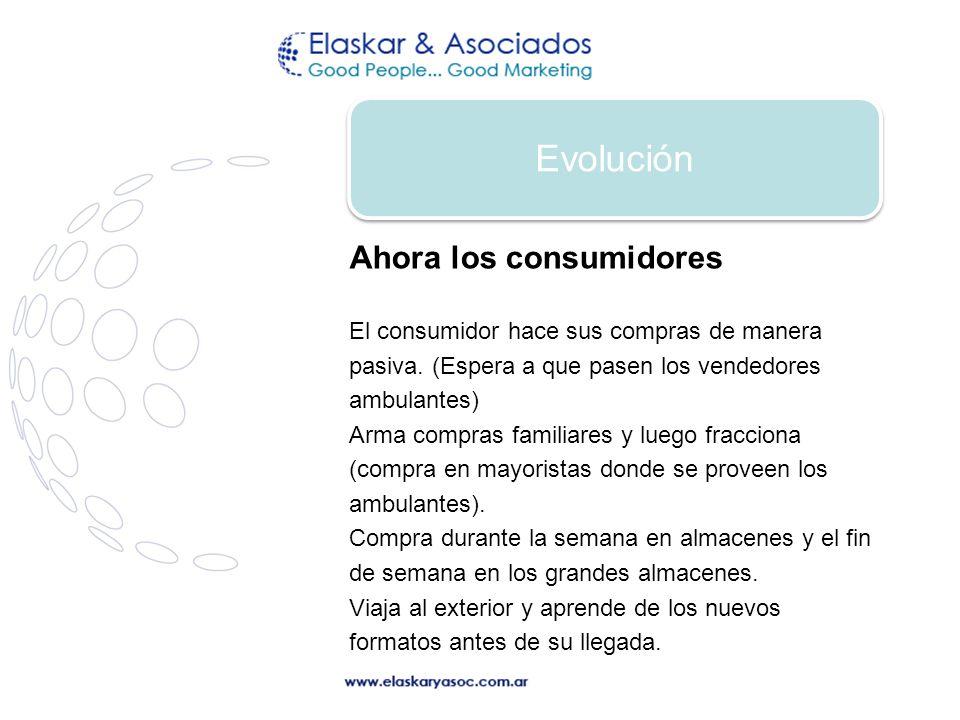 Evolución Ahora los consumidores