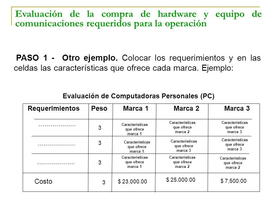 Evaluación de la compra de hardware y equipo de comunicaciones requeridos para la operación