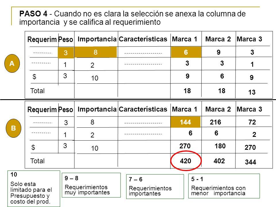 PASO 4 - Cuando no es clara la selección se anexa la columna de importancia y se califica al requerimiento