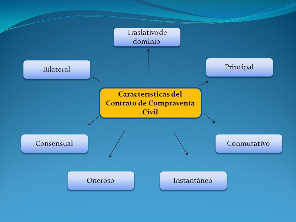 Características del Contrato de Compraventa Civil