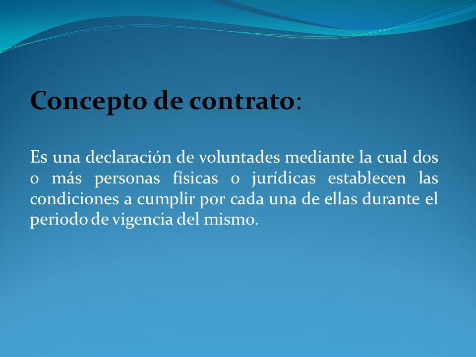 Concepto de contrato: