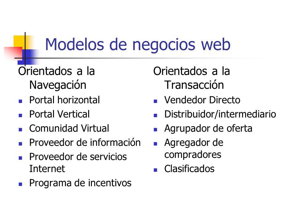 Modelos de negocios web