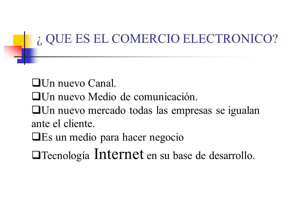 ¿ QUE ES EL COMERCIO ELECTRONICO