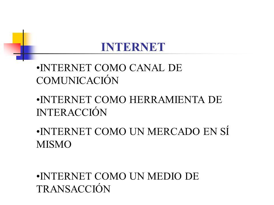 INTERNET INTERNET COMO CANAL DE COMUNICACIÓN