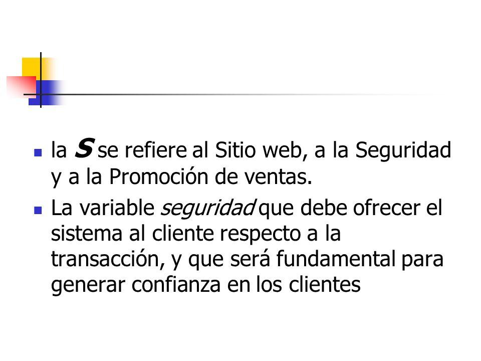 la S se refiere al Sitio web, a la Seguridad y a la Promoción de ventas.