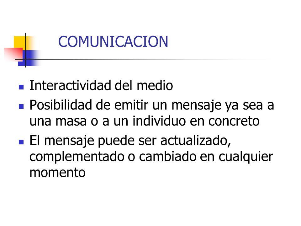 COMUNICACION Interactividad del medio