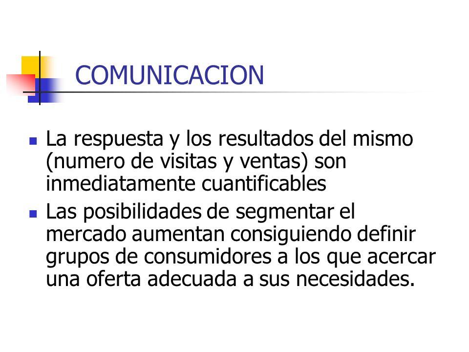 COMUNICACION La respuesta y los resultados del mismo (numero de visitas y ventas) son inmediatamente cuantificables.