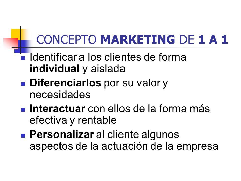 CONCEPTO MARKETING DE 1 A 1