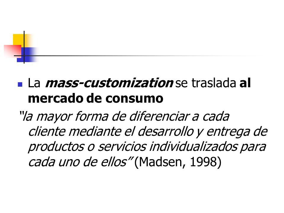 La mass-customization se traslada al mercado de consumo