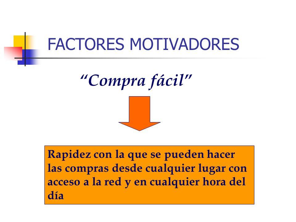 FACTORES MOTIVADORES Compra fácil