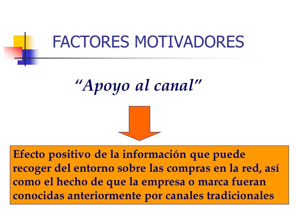 FACTORES MOTIVADORES Apoyo al canal