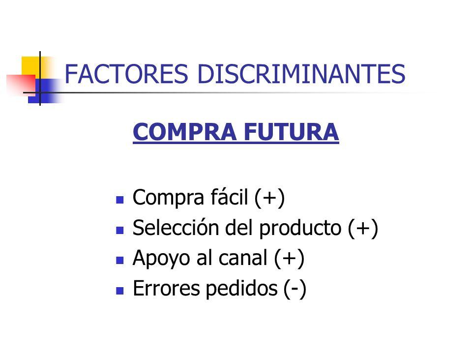 FACTORES DISCRIMINANTES