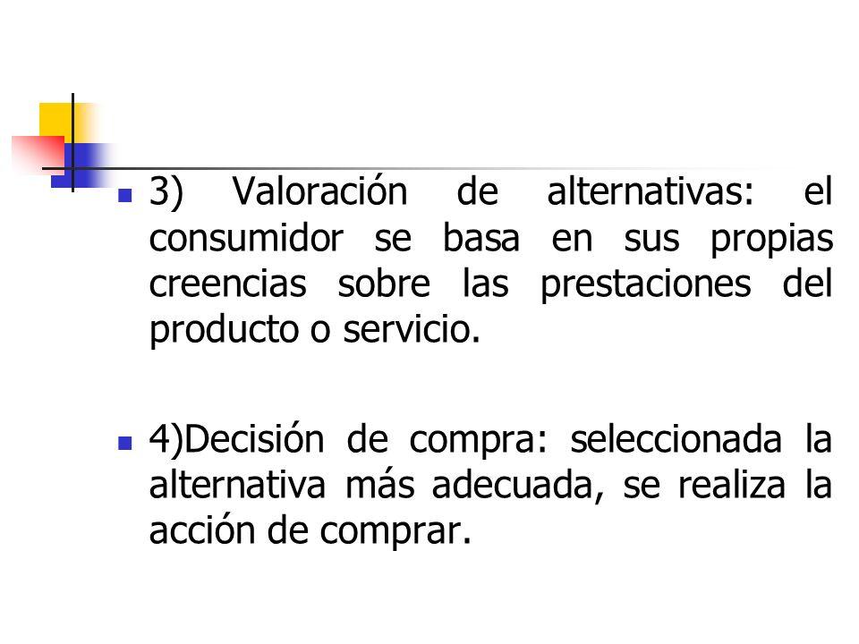 3) Valoración de alternativas: el consumidor se basa en sus propias creencias sobre las prestaciones del producto o servicio.