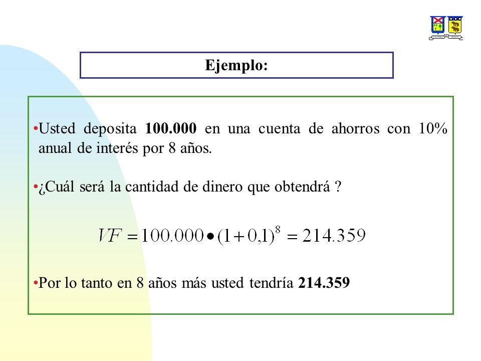 Ejemplo: Usted deposita 100.000 en una cuenta de ahorros con 10% anual de interés por 8 años. ¿Cuál será la cantidad de dinero que obtendrá