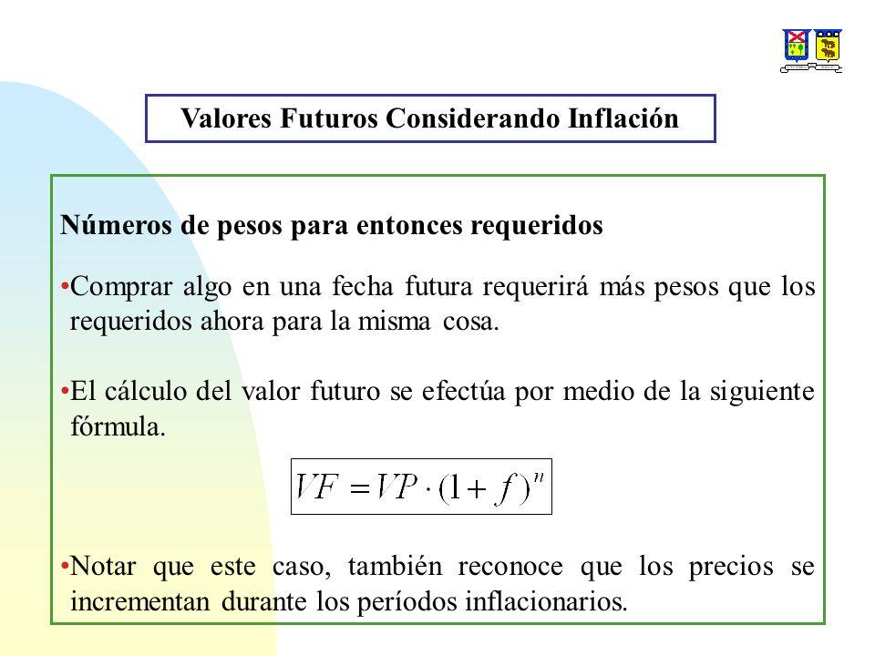 Valores Futuros Considerando Inflación