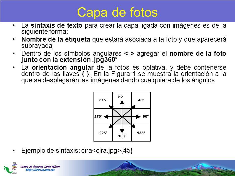 Capa de fotos La sintaxis de texto para crear la capa ligada con imágenes es de la siguiente forma: