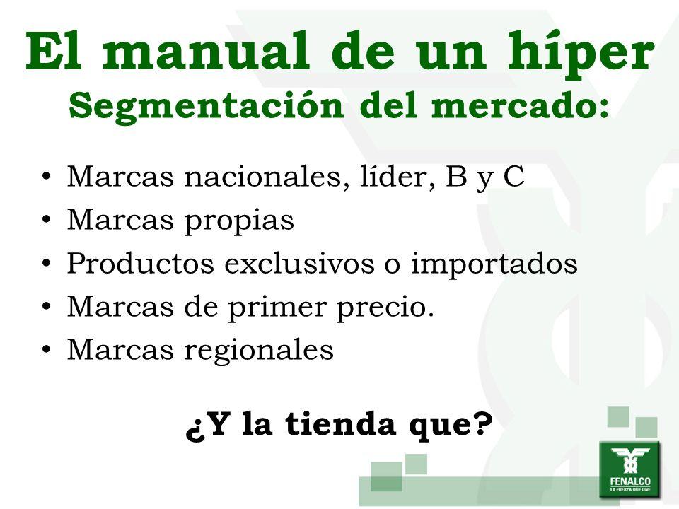 El manual de un híper Segmentación del mercado:
