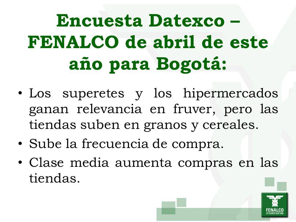 Encuesta Datexco – FENALCO de abril de este año para Bogotá: