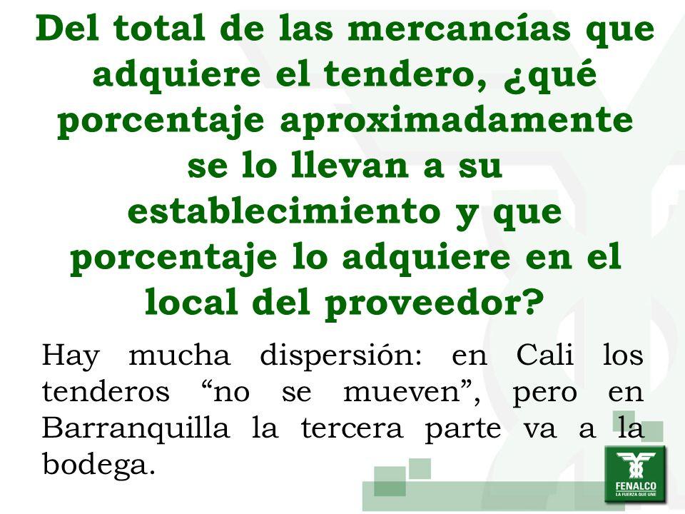 Del total de las mercancías que adquiere el tendero, ¿qué porcentaje aproximadamente se lo llevan a su establecimiento y que porcentaje lo adquiere en el local del proveedor