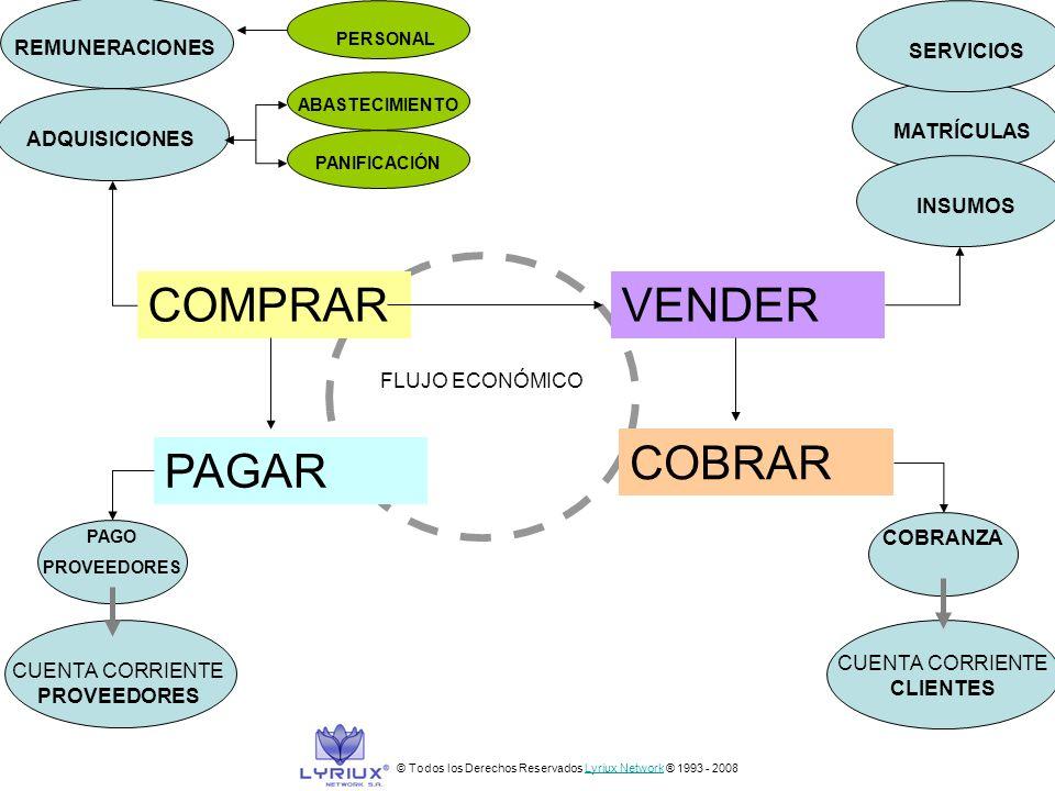 COMPRAR VENDER COBRAR PAGAR REMUNERACIONES SERVICIOS MATRÍCULAS