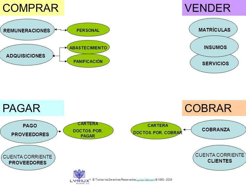 COMPRAR VENDER PAGAR COBRAR REMUNERACIONES MATRÍCULAS INSUMOS