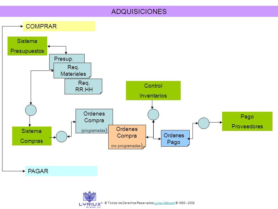ADQUISICIONES COMPRAR PAGAR Sistema Presupuestos Presup.