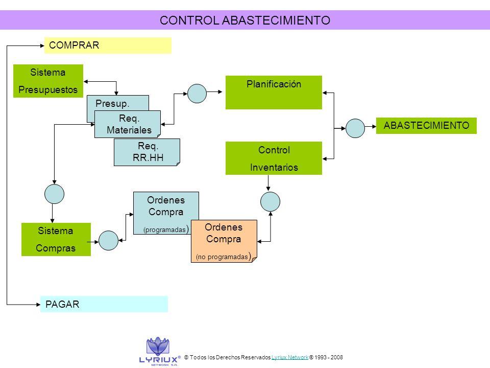 CONTROL ABASTECIMIENTO