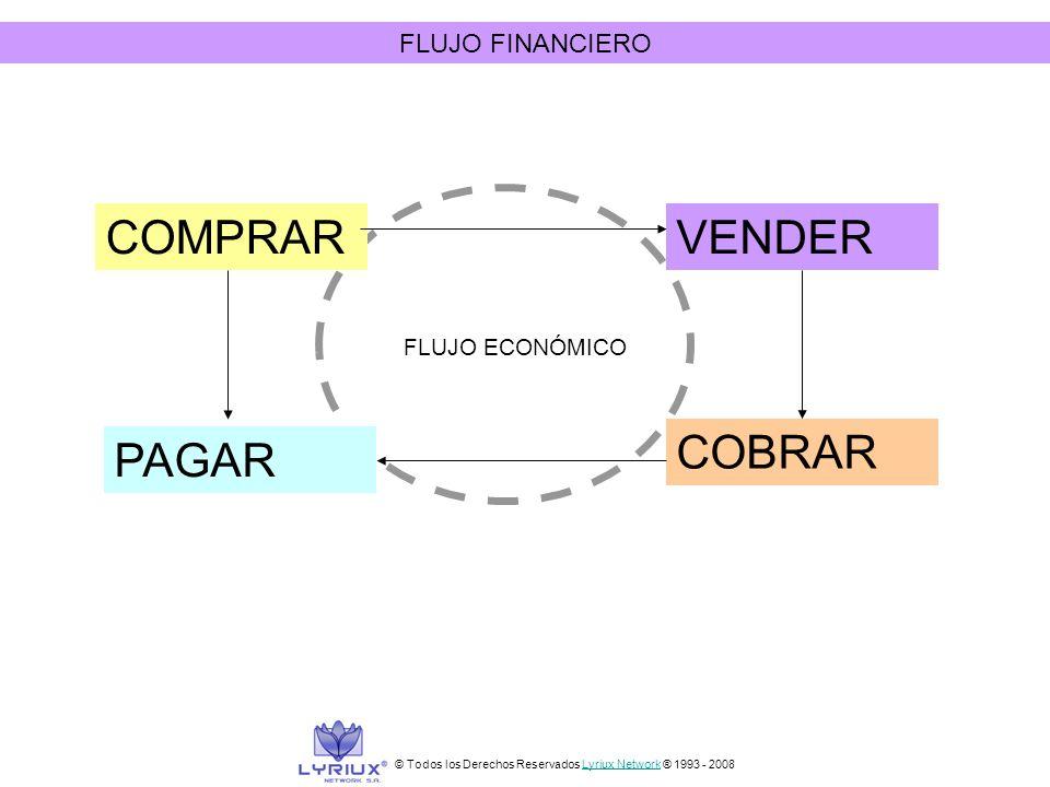 COMPRAR VENDER COBRAR PAGAR FLUJO FINANCIERO FLUJO ECONÓMICO