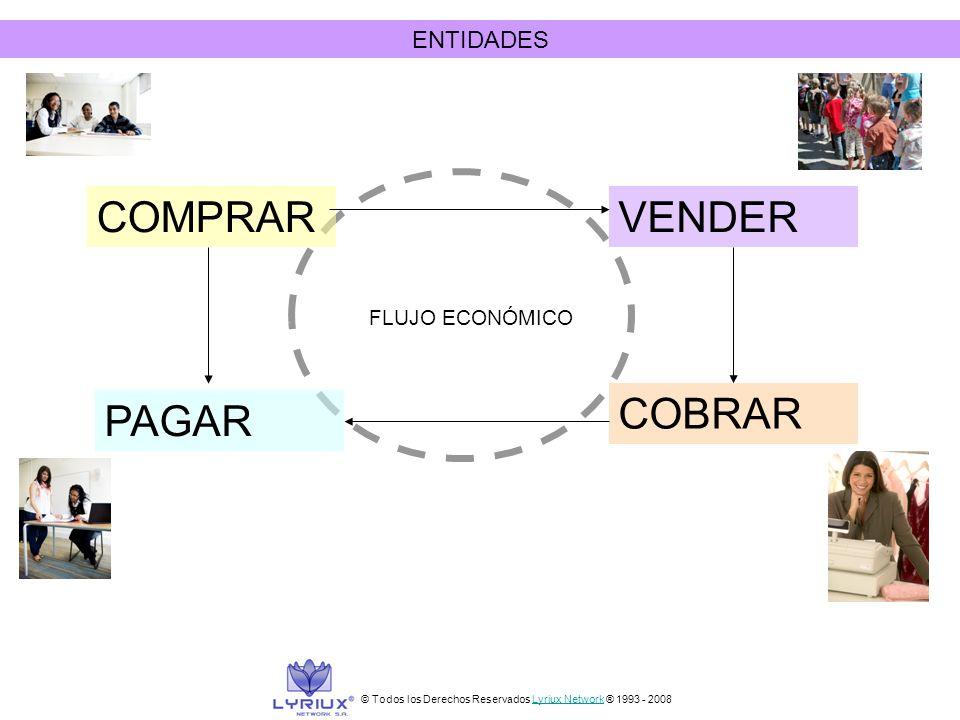 COMPRAR VENDER COBRAR PAGAR ENTIDADES FLUJO ECONÓMICO