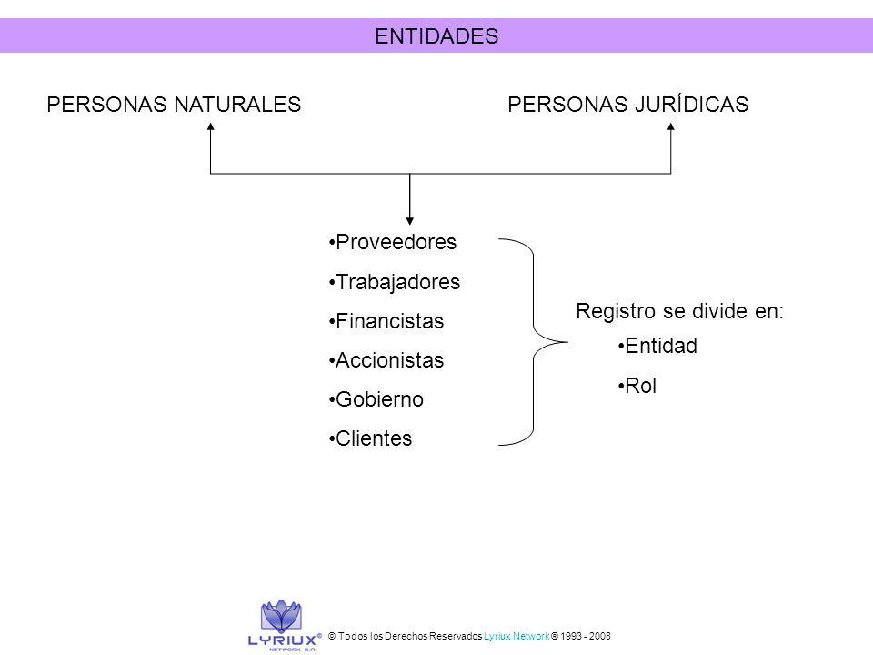 ENTIDADES PERSONAS NATURALES PERSONAS JURÍDICAS Proveedores