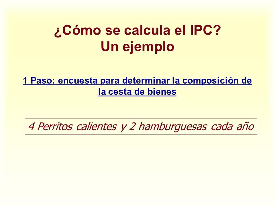 ¿Cómo se calcula el IPC Un ejemplo