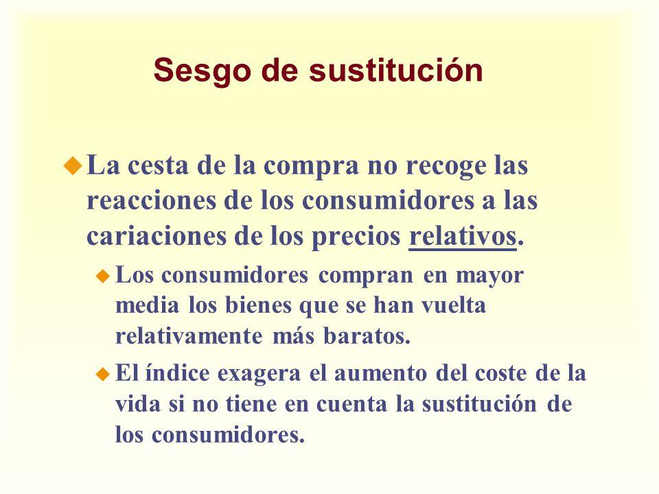 Sesgo de sustitución La cesta de la compra no recoge las reacciones de los consumidores a las cariaciones de los precios relativos.
