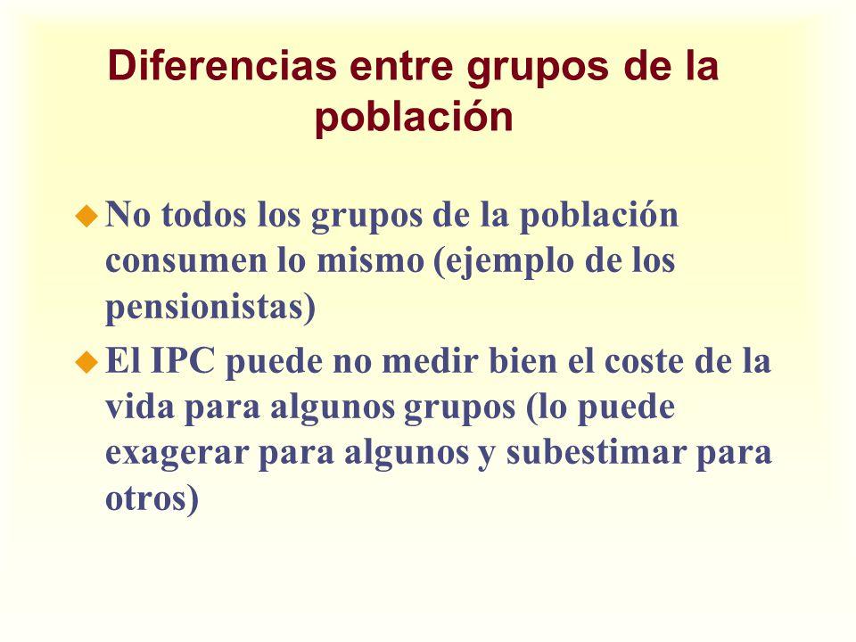 Diferencias entre grupos de la población