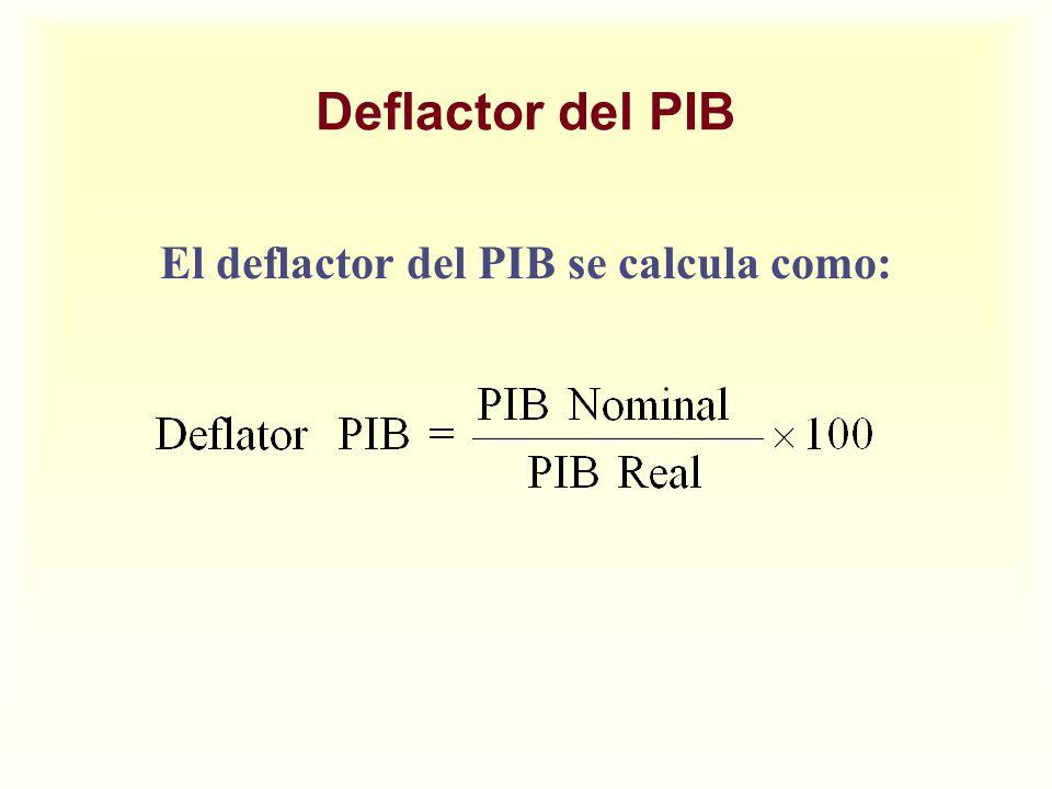 El deflactor del PIB se calcula como: