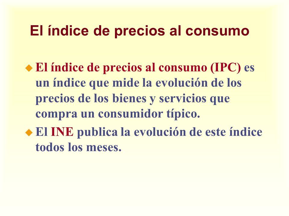 El índice de precios al consumo