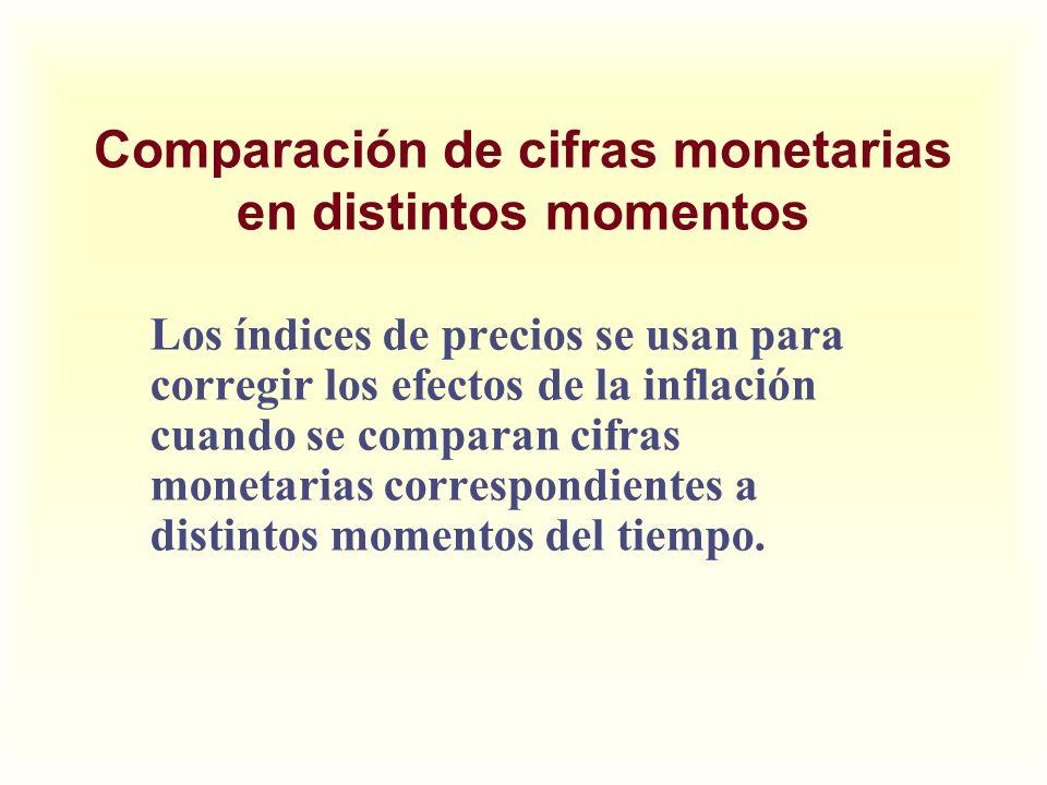 Comparación de cifras monetarias en distintos momentos
