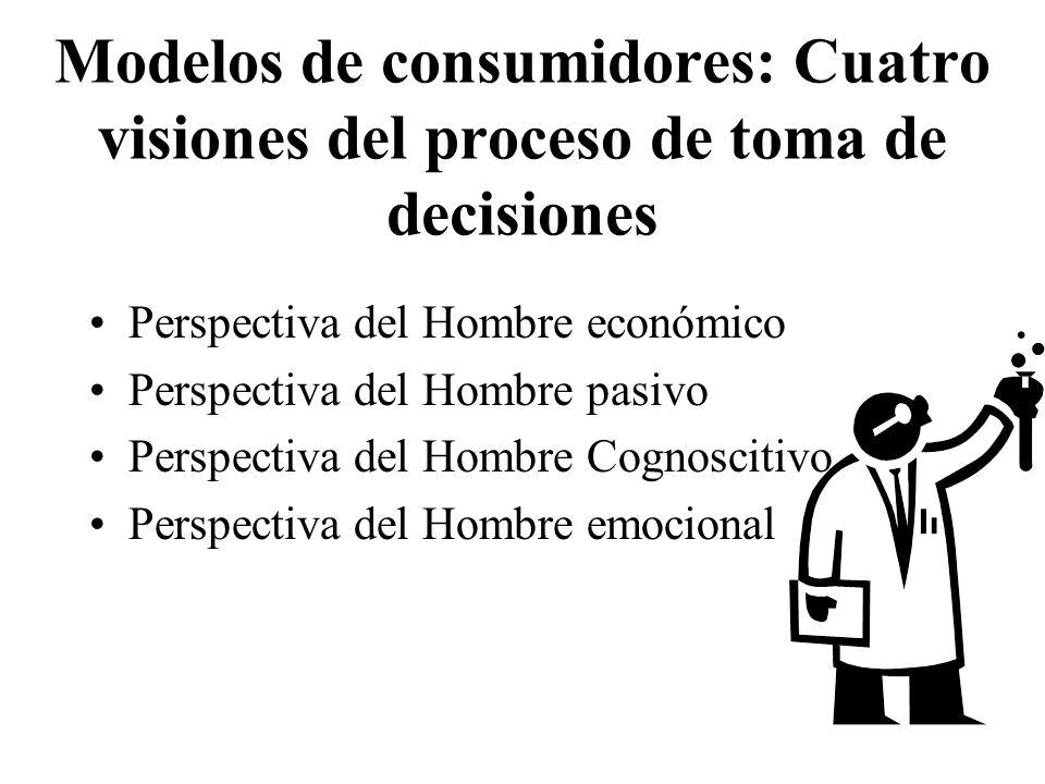 Modelos de consumidores: Cuatro visiones del proceso de toma de decisiones