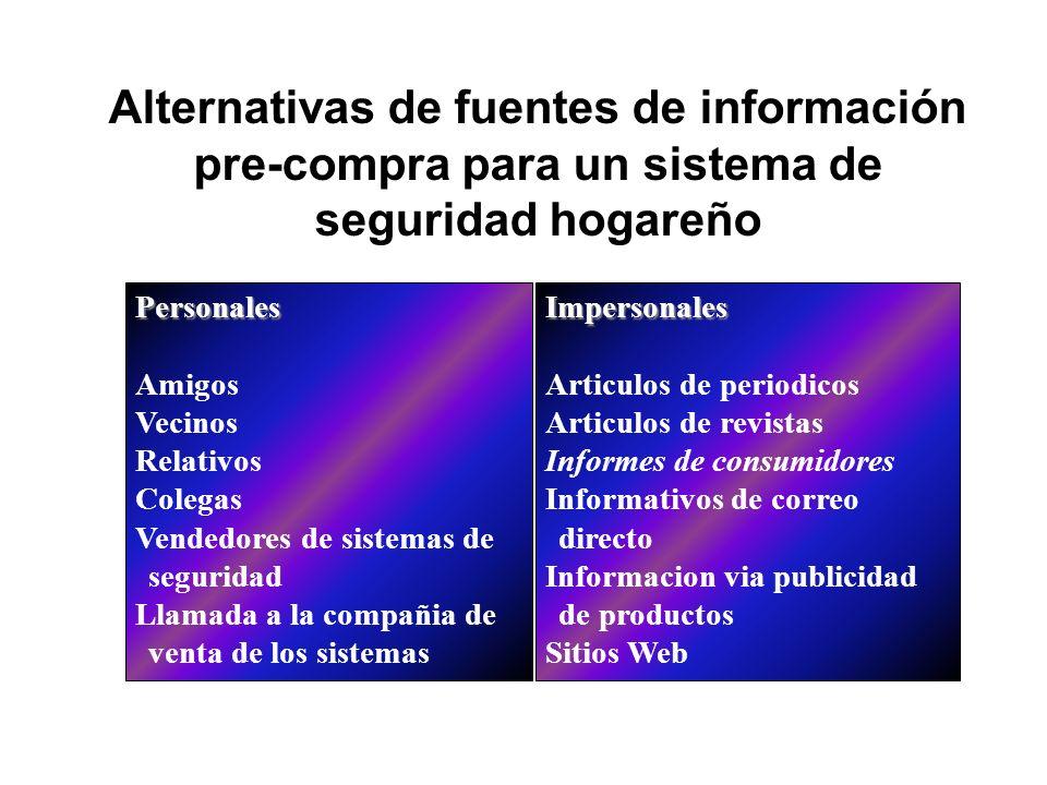 Alternativas de fuentes de información pre-compra para un sistema de seguridad hogareño