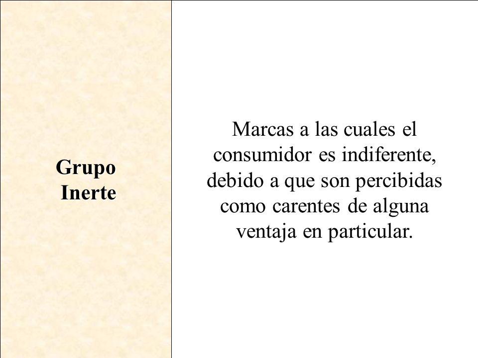 Grupo Inerte.