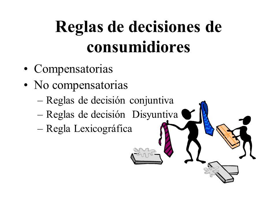 Reglas de decisiones de consumidiores