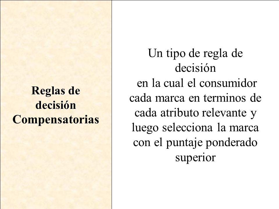 Un tipo de regla de decisión