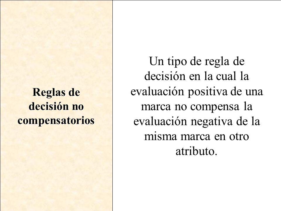Reglas de decisión no compensatorios