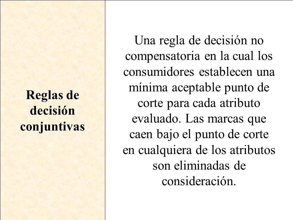 Reglas de decisión conjuntivas