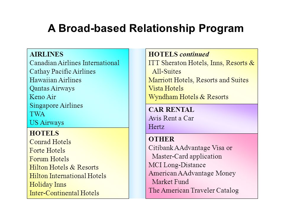 A Broad-based Relationship Program
