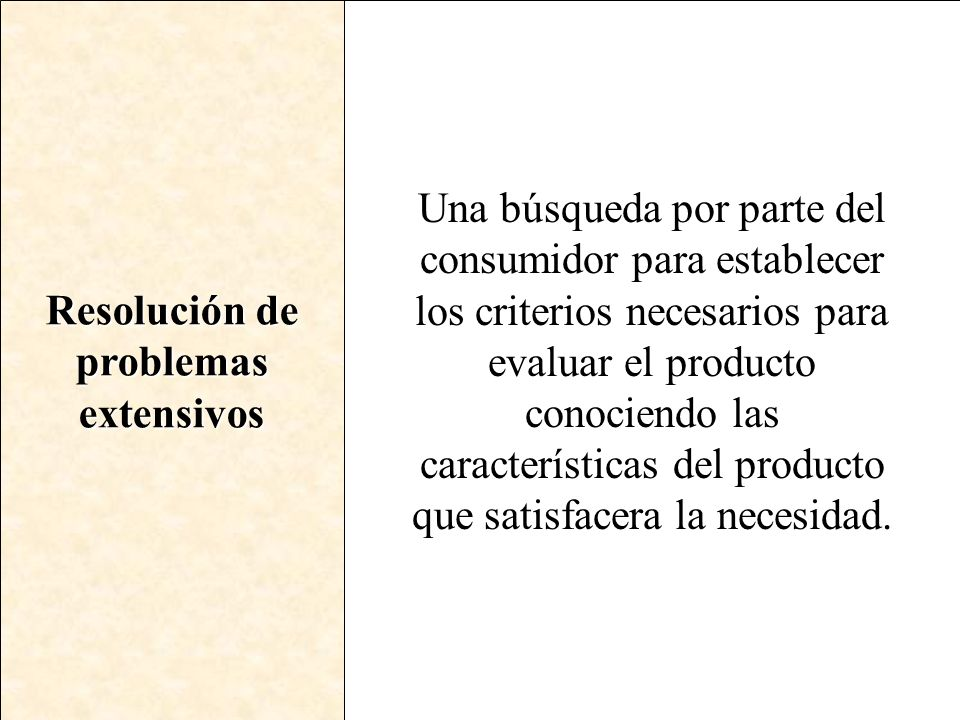 Resolución de problemas extensivos