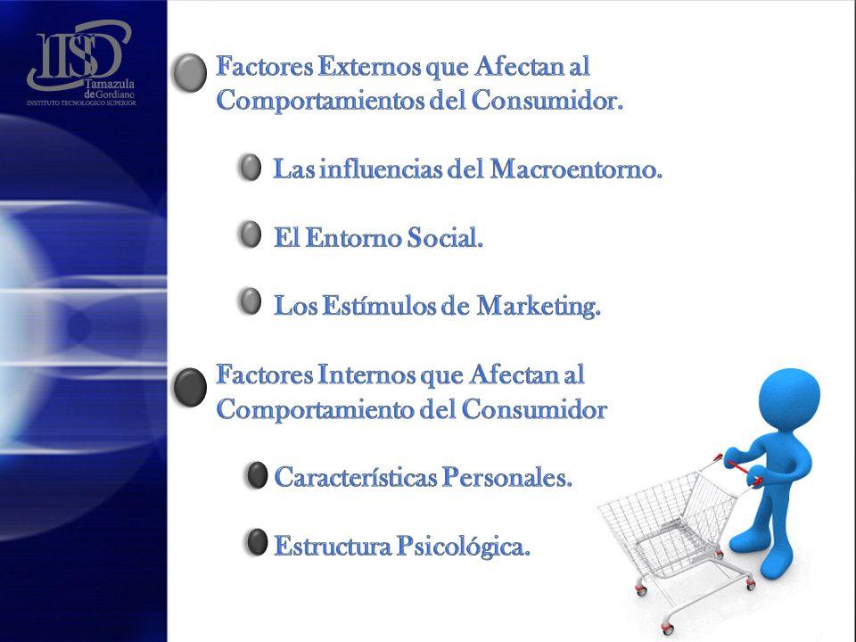 Factores Externos que Afectan al Comportamientos del Consumidor.