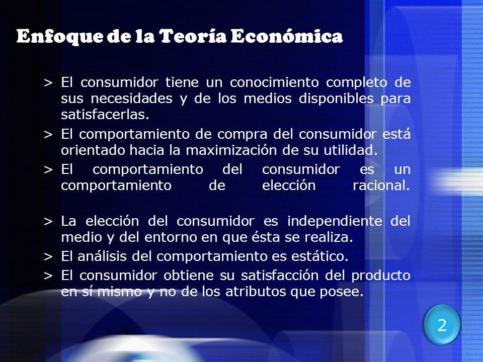Enfoque de la Teoría Económica