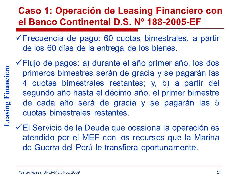 Caso 1: Operación de Leasing Financiero con el Banco Continental D. S
