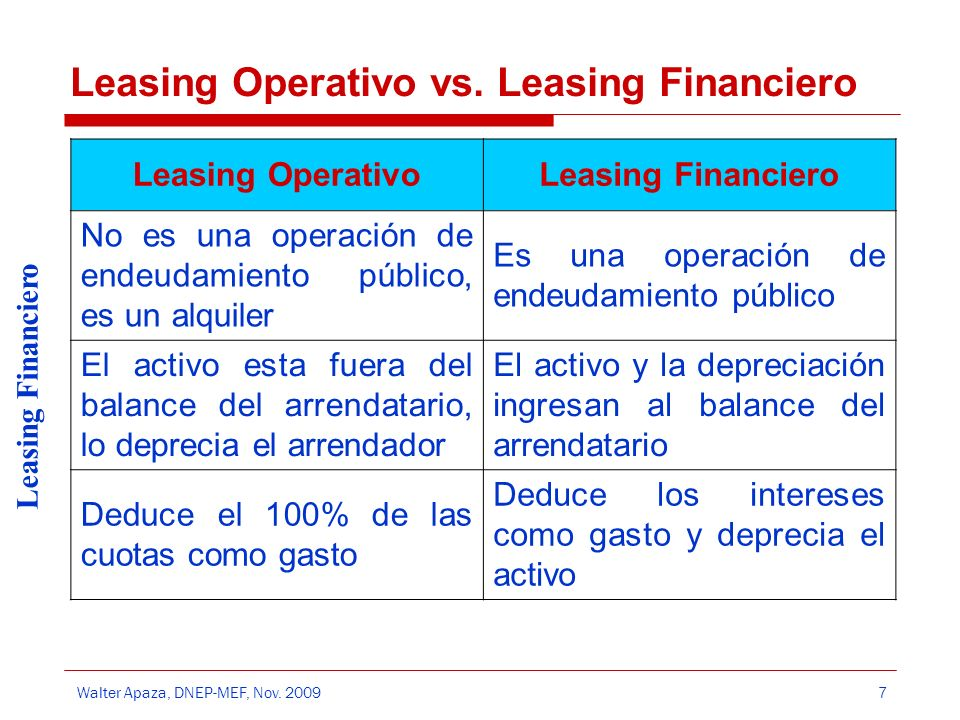 Leasing Operativo vs. Leasing Financiero