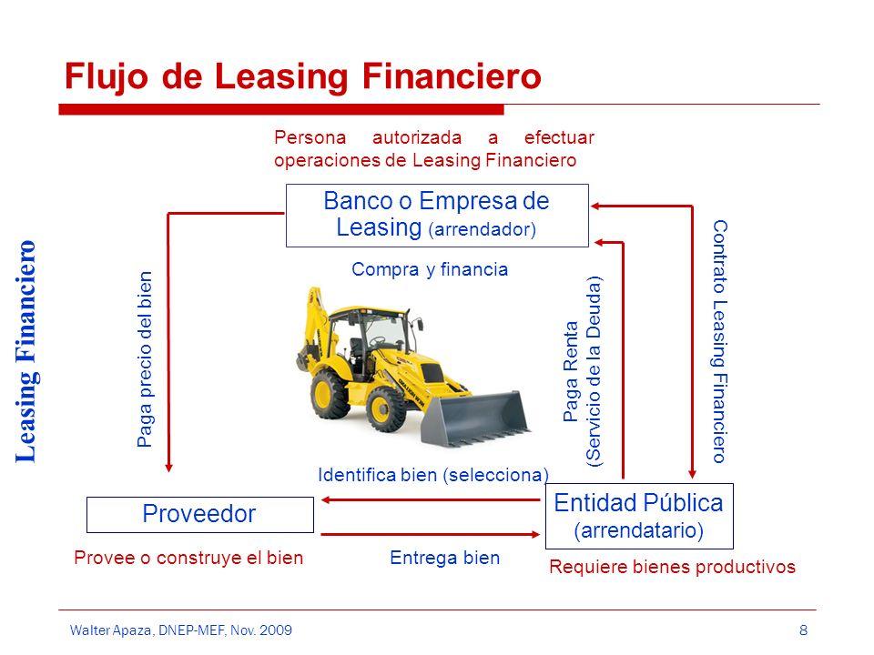 Flujo de Leasing Financiero